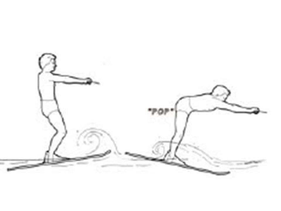 πρόληψη • Χρήση επιστραγαλίδων περιορισμού κίνησης κατά την άσκηση