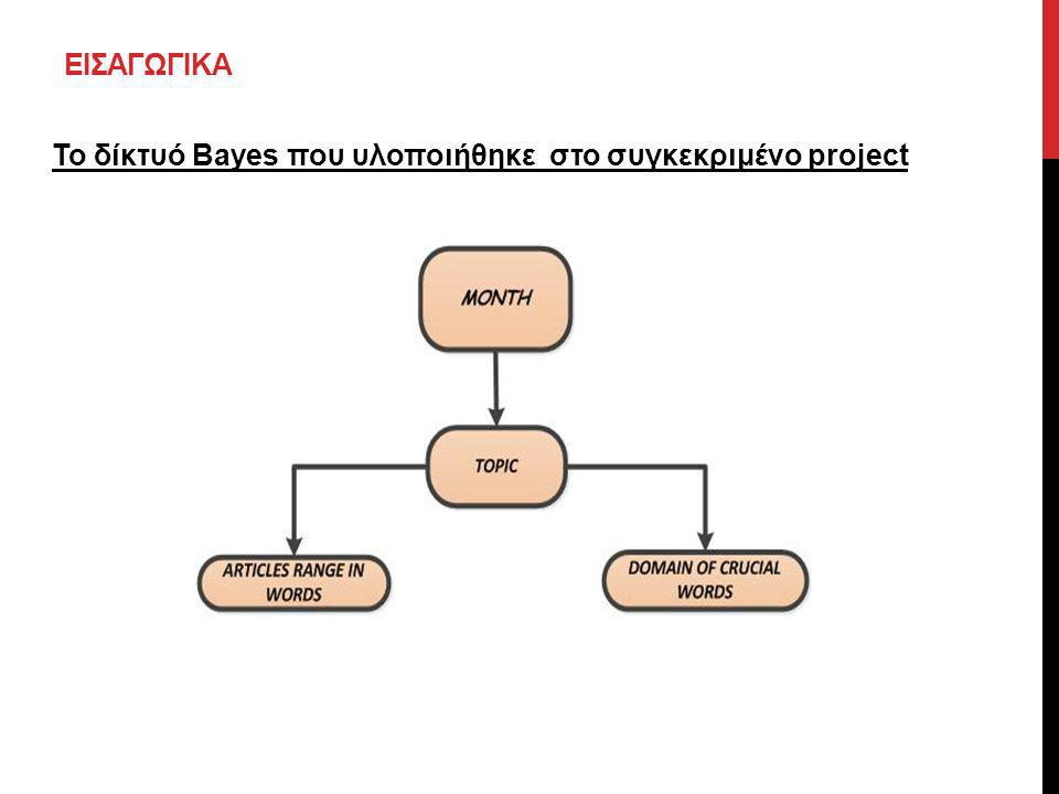 ΕΙΣΑΓΩΓΙΚΑ Το δίκτυό Bayes που υλοποιήθηκε στο συγκεκριμένο project