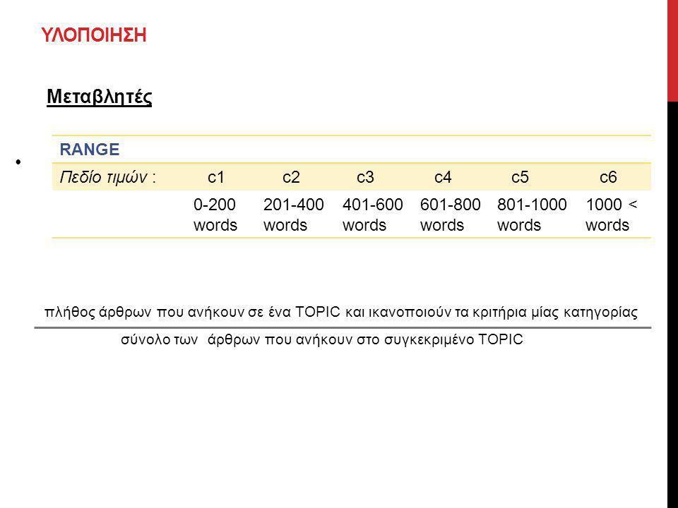 ΥΛΟΠΟΙΗΣΗ Μεταβλητές • πλήθος άρθρων που ανήκουν σε ένα TOPIC και ικανοποιούν τα κριτήρια μίας κατηγορίας σύνολο των άρθρων που ανήκουν στο συγκεκριμέ