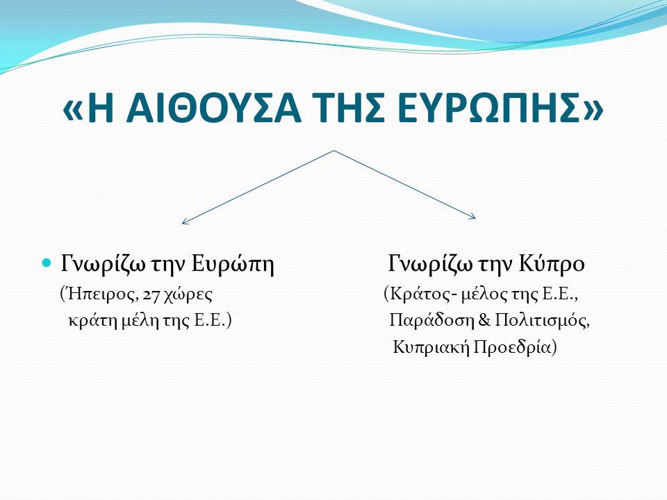 «Η ΑΙΘΟΥΣΑ ΤΗΣ ΕΥΡΩΠΗΣ»  Γνωρίζω την Ευρώπη Γνωρίζω την Κύπρο (Ήπειρος, 27 χώρες (Κράτος- μέλος της Ε.Ε., κράτη μέλη της Ε.Ε.) Παράδοση & Πολιτισμός, Κυπριακή Προεδρία)