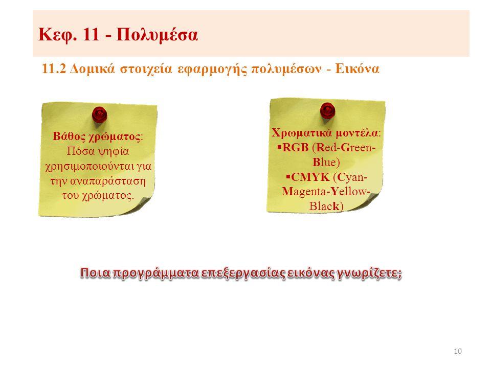 Κεφ. 11 - Πολυμέσα 11.2 Δομικά στοιχεία εφαρμογής πολυμέσων - Εικόνα 10 Βάθος χρώματος: Πόσα ψηφία χρησιμοποιούνται για την αναπαράσταση του χρώματος.