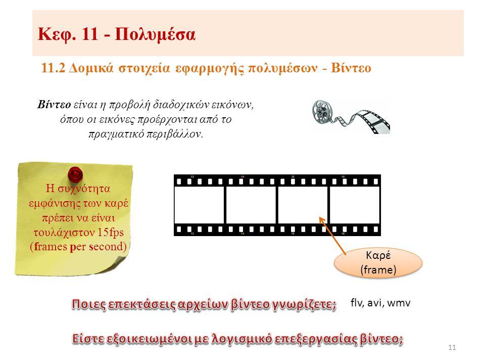 Κεφ. 11 - Πολυμέσα 11.2 Δομικά στοιχεία εφαρμογής πολυμέσων - Βίντεο 11 Η συχνότητα εμφάνισης των καρέ πρέπει να είναι τουλάχιστον 15fps (frames per s