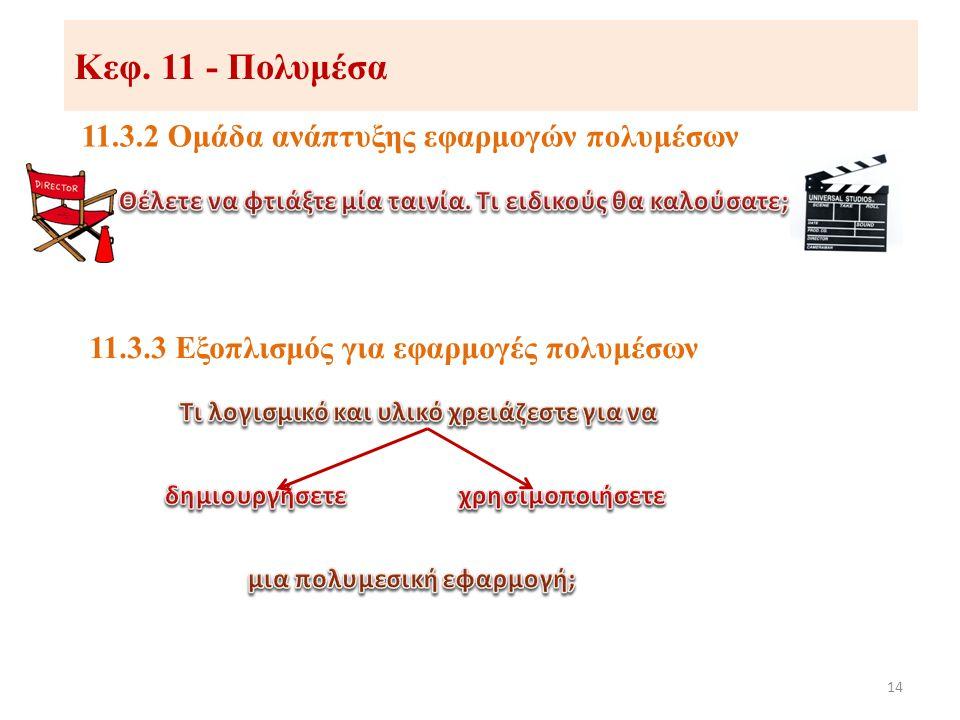 Κεφ. 11 - Πολυμέσα 11.3.2 Ομάδα ανάπτυξης εφαρμογών πολυμέσων 14 11.3.3 Εξοπλισμός για εφαρμογές πολυμέσων