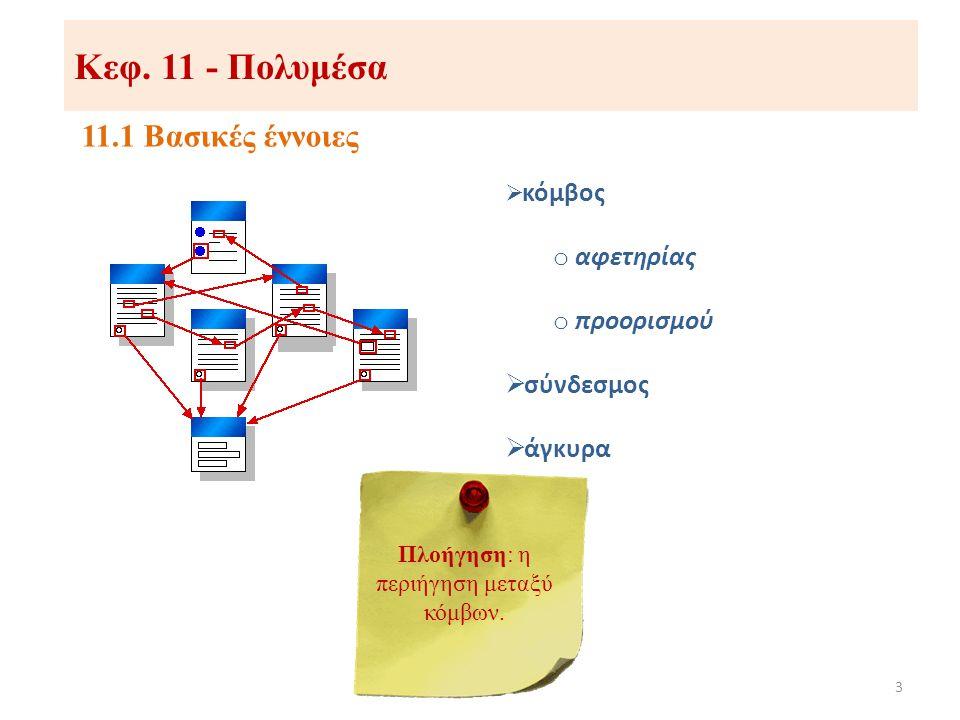 Κεφ. 11 - Πολυμέσα 11.1 Βασικές έννοιες 3  κόμβος o αφετηρίας o προορισμού  σύνδεσμος  άγκυρα Πλοήγηση: η περιήγηση μεταξύ κόμβων.