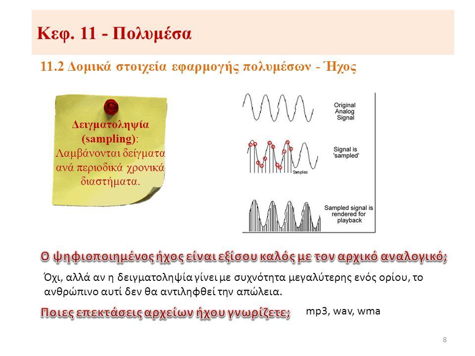 Κεφ. 11 - Πολυμέσα 11.2 Δομικά στοιχεία εφαρμογής πολυμέσων - Ήχος 8 Δειγματοληψία (sampling): Λαμβάνονται δείγματα ανά περιοδικά χρονικά διαστήματα.