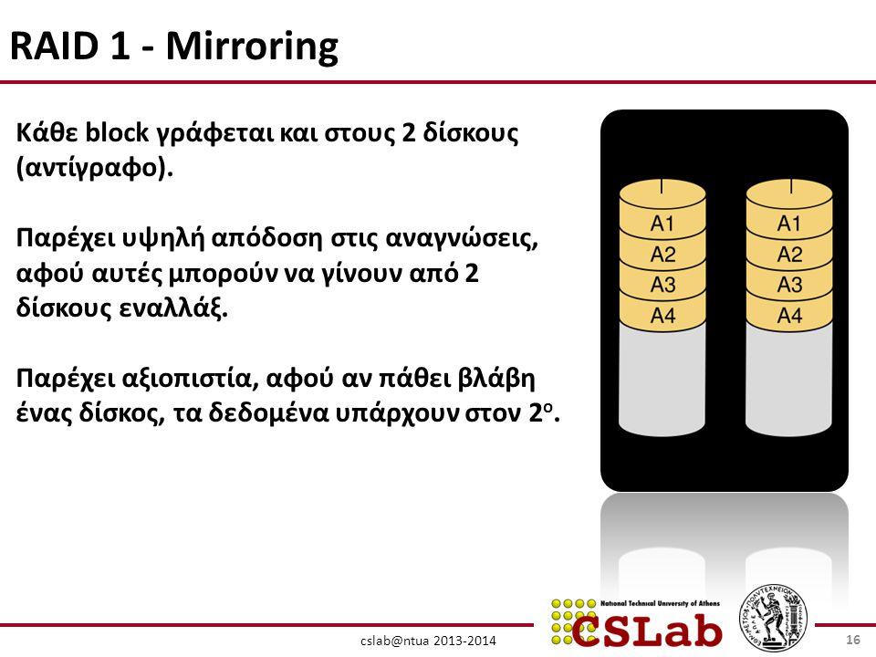 cslab@ntua 2013-2014 RAID 1 - Mirroring Κάθε block γράφεται και στους 2 δίσκους (αντίγραφο).
