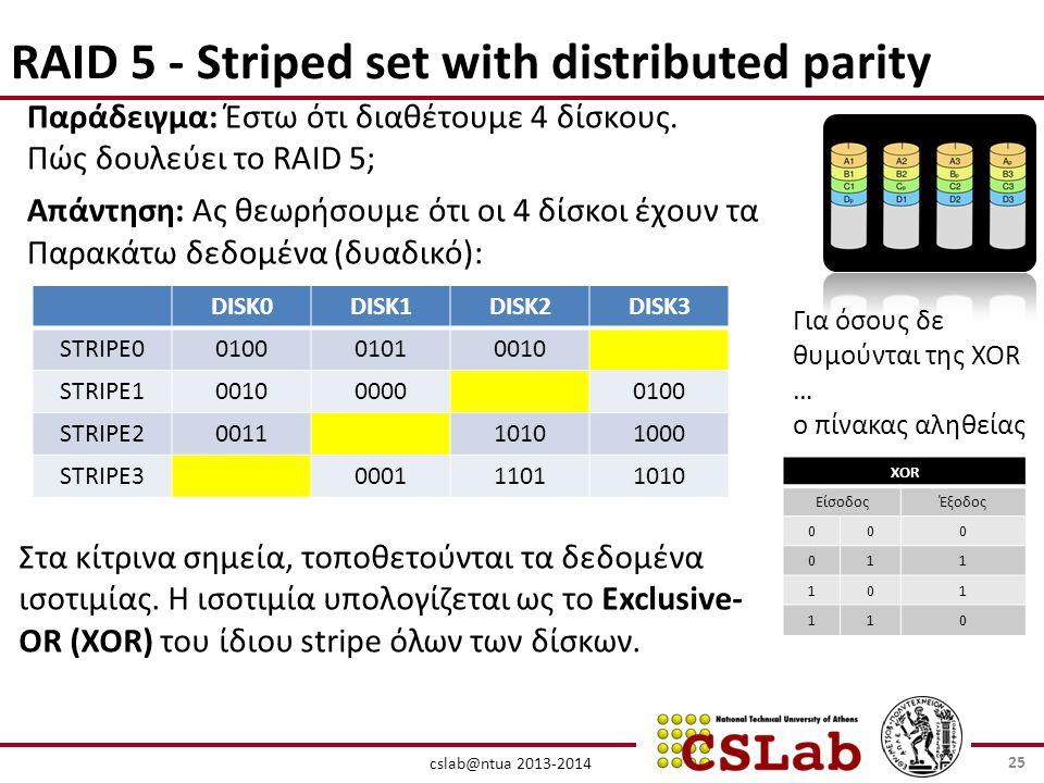 cslab@ntua 2013-2014 RAID 5 - Striped set with distributed parity Παράδειγμα: Έστω ότι διαθέτουμε 4 δίσκους.