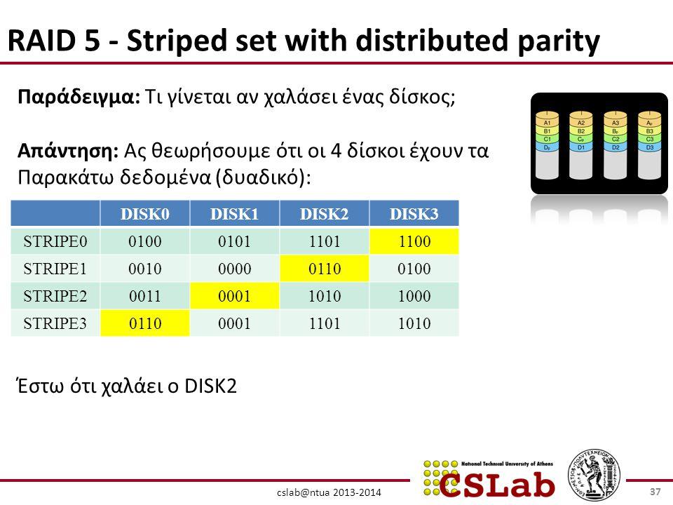 cslab@ntua 2013-2014 RAID 5 - Striped set with distributed parity Παράδειγμα: Τι γίνεται αν χαλάσει ένας δίσκος; Απάντηση: Ας θεωρήσουμε ότι οι 4 δίσκοι έχουν τα Παρακάτω δεδομένα (δυαδικό): Έστω ότι χαλάει ο DISK2 DISK0DISK1DISK2DISK3 STRIPE00100010111011100 STRIPE10010000001100100 STRIPE20011000110101000 STRIPE30110000111011010 37