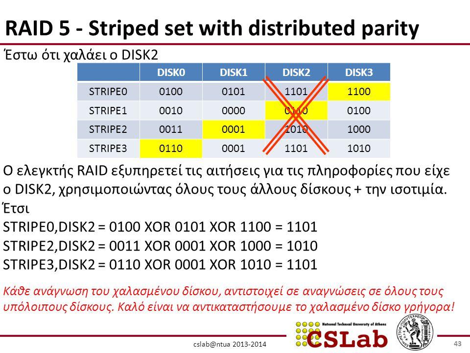 cslab@ntua 2013-2014 RAID 5 - Striped set with distributed parity DISK0DISK1DISK2DISK3 STRIPE00100010111011100 STRIPE10010000001100100 STRIPE20011000110101000 STRIPE30110000111011010 Έστω ότι χαλάει ο DISK2 Ο ελεγκτής RAID εξυπηρετεί τις αιτήσεις για τις πληροφορίες που είχε ο DISK2, χρησιμοποιώντας όλους τους άλλους δίσκους + την ισοτιμία.