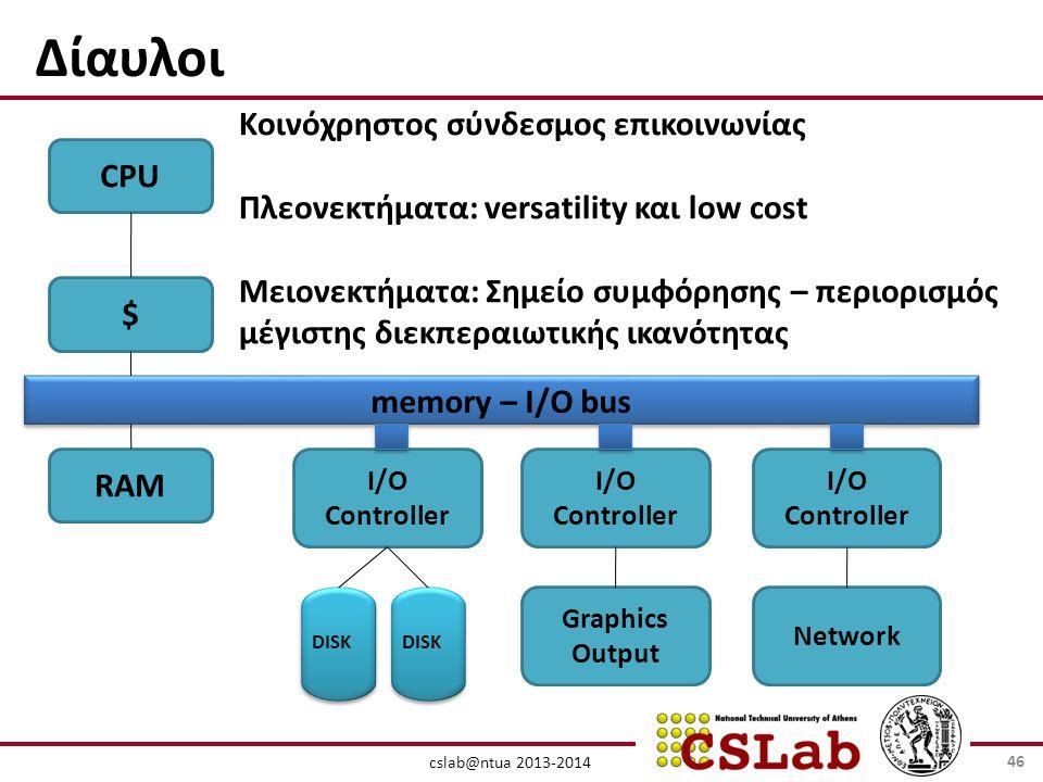 cslab@ntua 2013-2014 Δίαυλοι Κοινόχρηστος σύνδεσμος επικοινωνίας Πλεονεκτήματα: versatility και low cost Μειονεκτήματα: Σημείο συμφόρησης – περιορισμός μέγιστης διεκπεραιωτικής ικανότητας CPU $ RAM I/O Controller DISK memory – I/O bus Graphics Output Network 46
