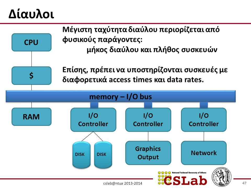 cslab@ntua 2013-2014 Δίαυλοι Μέγιστη ταχύτητα διαύλου περιορίζεται από φυσικούς παράγοντες: μήκος διαύλου και πλήθος συσκευών Επίσης, πρέπει να υποστηρίζονται συσκευές με διαφορετικά access times και data rates.