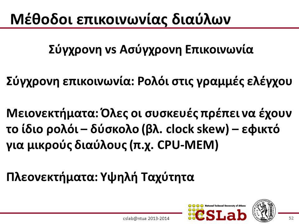 cslab@ntua 2013-2014 Μέθοδοι επικοινωνίας διαύλων Σύγχρονη vs Ασύγχρονη Επικοινωνία Σύγχρονη επικοινωνία: Ρολόι στις γραμμές ελέγχου Μειονεκτήματα: Όλες οι συσκευές πρέπει να έχουν το ίδιο ρολόι – δύσκολο (βλ.