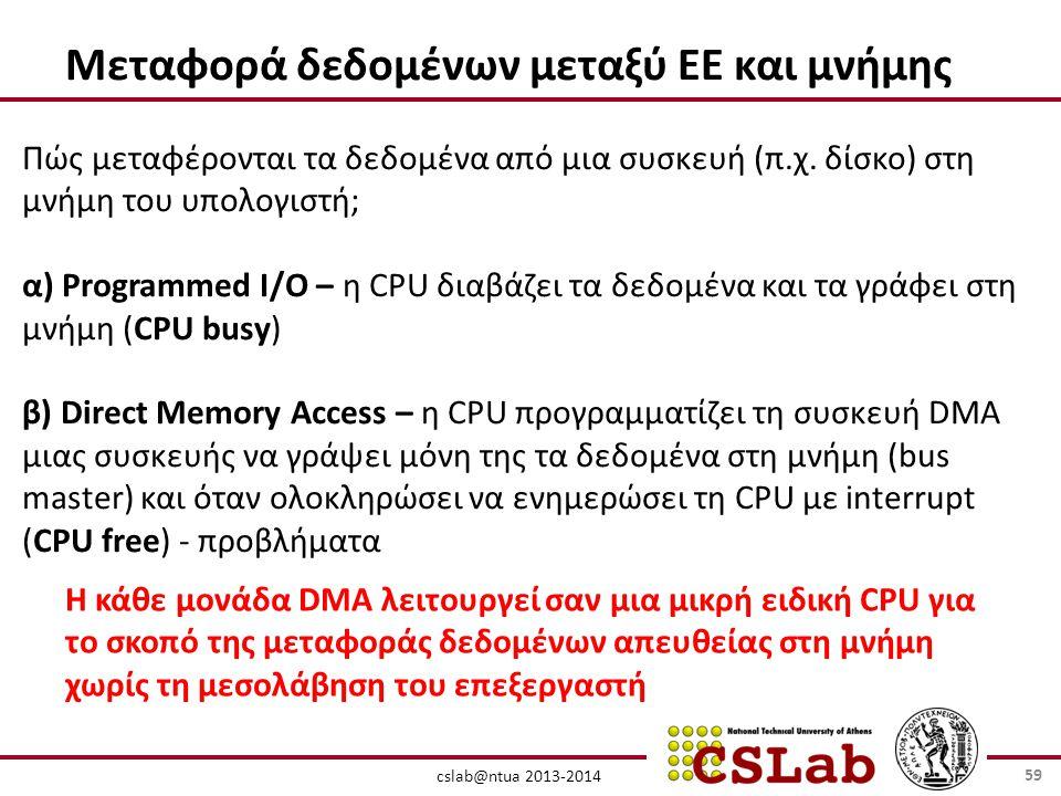 cslab@ntua 2013-2014 Μεταφορά δεδομένων μεταξύ ΕΕ και μνήμης Πώς μεταφέρονται τα δεδομένα από μια συσκευή (π.χ.
