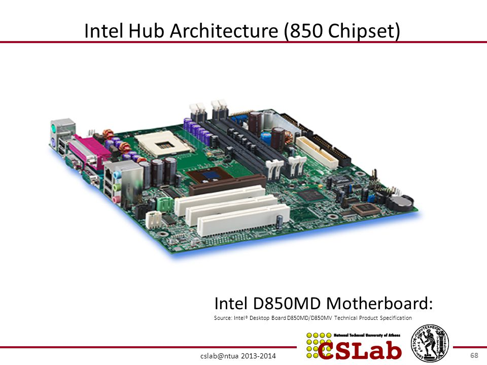 Intel Hub Architecture (850 Chipset) Intel D850MD Motherboard: Source: Intel® Desktop Board D850MD/D850MV Technical Product Specification 68