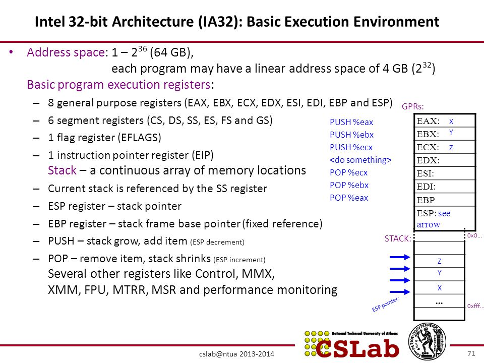 Intel 32-bit Architecture (IA32): Basic Execution Environment • Address space: 1 – 2 36 (64 GB), each program may have a linear address space of 4 GB