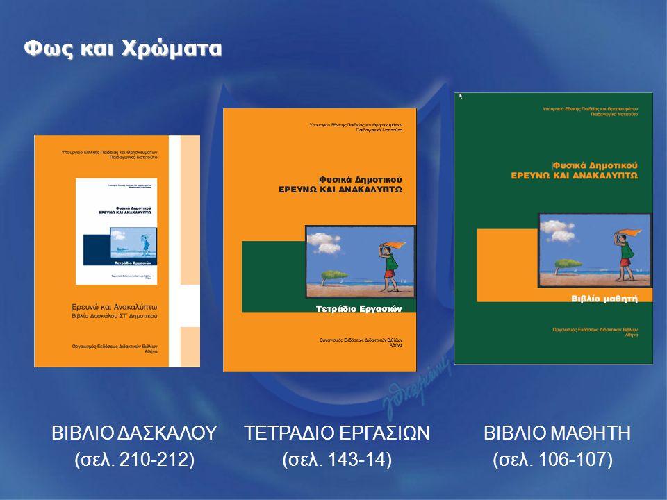 Προγραμματισμός Διδασκαλίας Από το Βιβλίο Δασκάλου • μελέτη θεωρίας (σελ.201-206) (για όλο το κεφάλαιο) • μελέτη θεωρίας (σελ.201-206) (για όλο το κεφάλαιο) • επισήμανση διδακτικών στόχων • επισήμανση διδακτικών στόχων • μελέτη επισημάνσεων φύλλου εργασίας • μελέτη επισημάνσεων φύλλου εργασίας (σελ.210-212) (σελ.210-212) Προετοιμασία • οργάνωση μαθητών σε ομάδες • καταγραφή των απαραίτητων πειραματικών υλικών • σχηματοποίηση της διαθεματικής συστημικής ανάλυσης / συσχέτισης του θέματος (από τον/την εκπαιδευτικό) Χρονικός Καταμερισμός • Έναυσμα Ενδιαφέροντος (~ 15% του χρόνου) • Έναυσμα Ενδιαφέροντος (~ 15% του χρόνου) • Διατύπωση υποθέσεων (~ 10% του χρόνου) • Διατύπωση υποθέσεων (~ 10% του χρόνου) • Πειραματισμός (~ 45% του χρόνου) • Πειραματισμός (~ 45% του χρόνου) • Καταγραφή Συμπερασμάτων (~ 20% του χρόνου) • Καταγραφή Συμπερασμάτων (~ 20% του χρόνου) • Γενίκευση, Εμπέδωση (~ 10% του χρόνου) • Γενίκευση, Εμπέδωση (~ 10% του χρόνου)