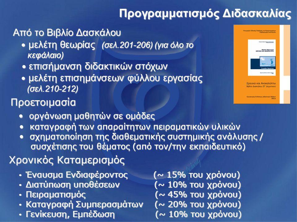 Βιβλίο Μαθητή (σελ.106) Βιβλίο Μαθητή (σελ.106) Γενίκευση μικροΕρμηνεία Γενίκευση, Εμπέδωση Γενικεύω, μικροΕρμηνεύω, Συσχετίζω, Εμπεδώνω