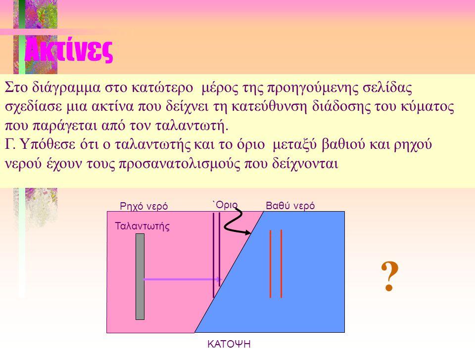 Διάθλαση και αρχή του HuygensHuygens •Στην άκρη του πρώτου μετώπου σχεδιάζομε έναν κύκλο με ακτίνα ίση με το μήκος κύματος στο δεύτερο μέσο •Φέρομε τη