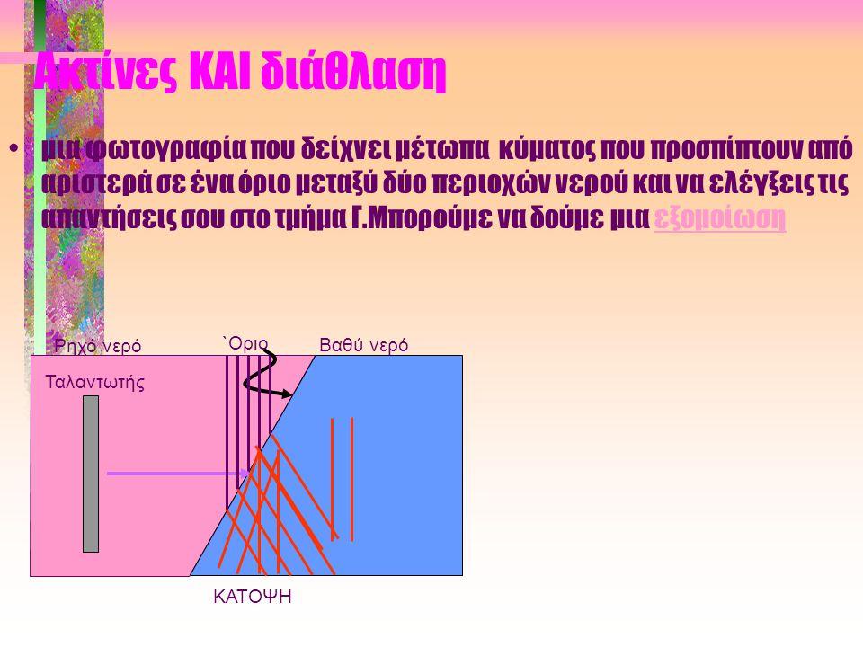 Ακτίνες •Είναι χρήσιμο να αναπαριστάνουμε τα ευθύγραμμα μέτωπα κύματος από μία μοναδική γραμμή κατά μήκος της διεύθυνσης στην οποία κινείται το κύμα.