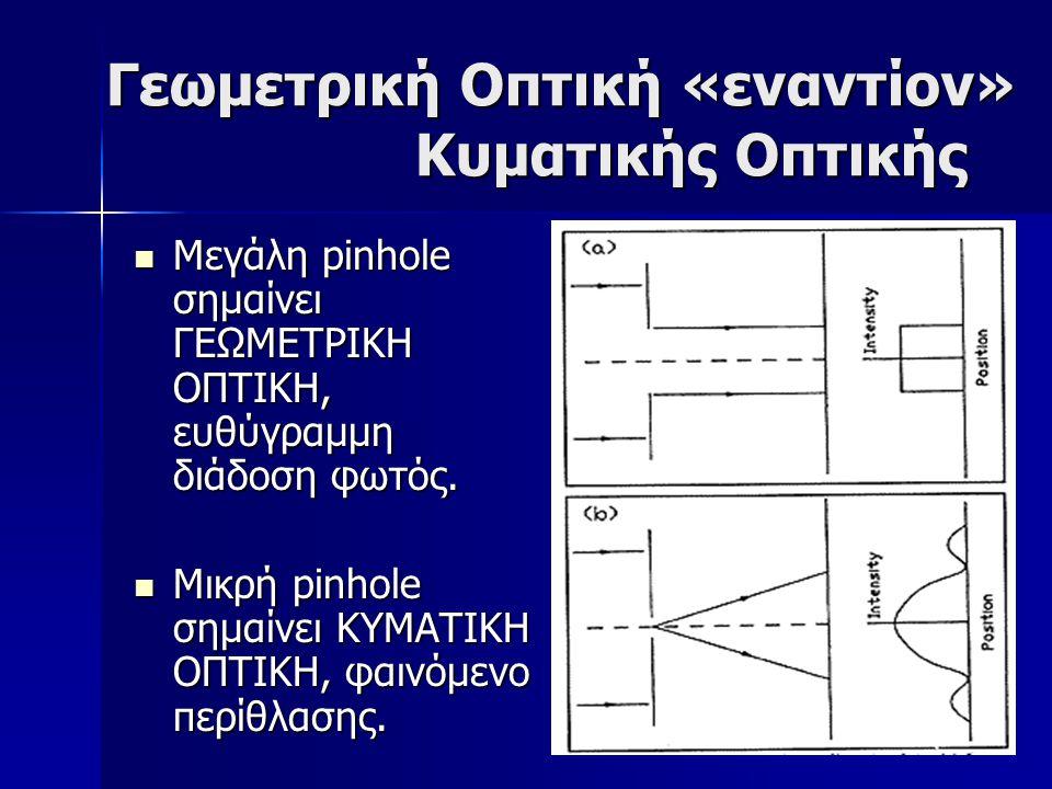 Γεωμετρική Οπτική «εναντίον» Κυματικής Οπτικής  Μεγάλη pinhole σημαίνει ΓΕΩΜΕΤΡΙΚΗ ΟΠΤΙΚΗ, ευθύγραμμη διάδοση φωτός.