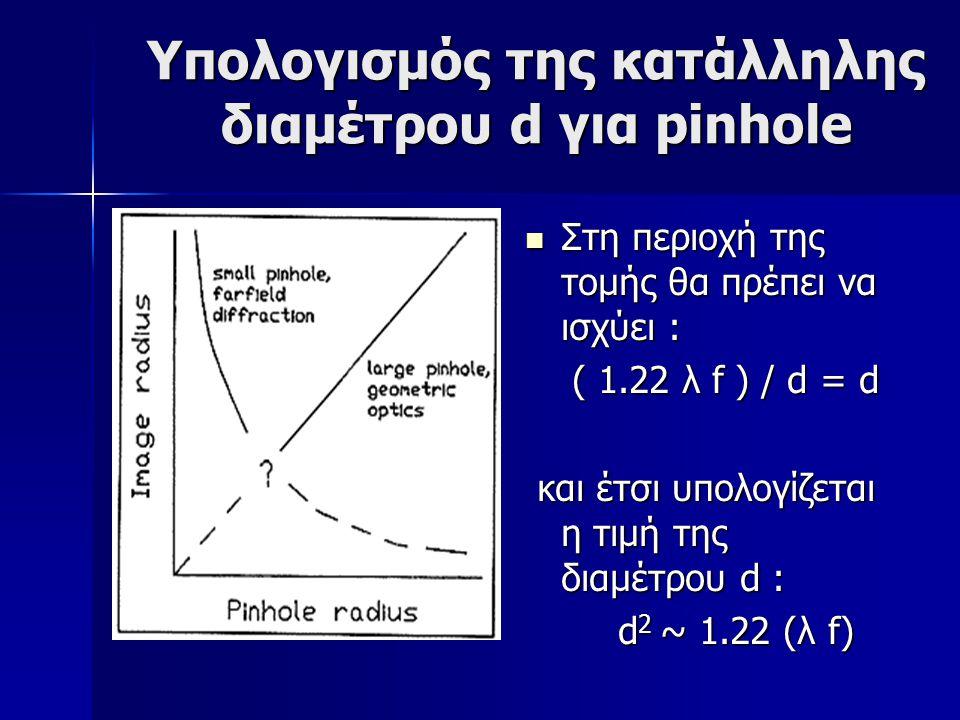 Υπολογισμός της κατάλληλης διαμέτρου d για pinhole  Στη περιοχή της τομής θα πρέπει να ισχύει : ( 1.22 λ f ) / d = d ( 1.22 λ f ) / d = d και έτσι υπολογίζεται η τιμή της διαμέτρου d : και έτσι υπολογίζεται η τιμή της διαμέτρου d : d 2 ~ 1.22 (λ f) d 2 ~ 1.22 (λ f)