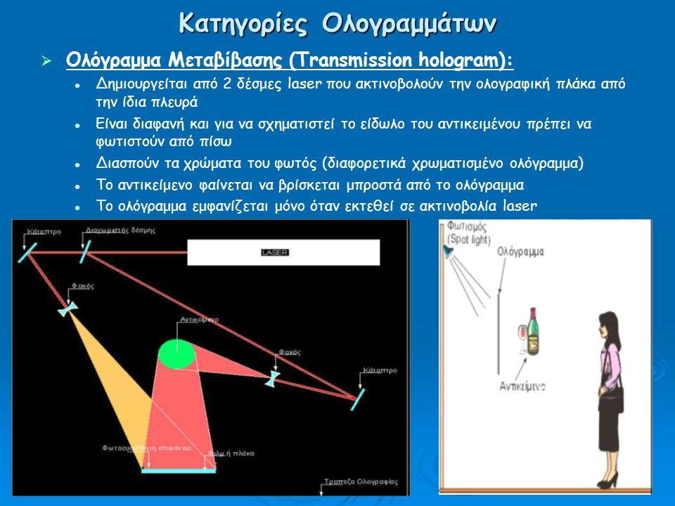 10 Κατηγορίες Ολογραμμάτων   Ολόγραμμα Μεταβίβασης (Transmission hologram):   Δημιουργείται από 2 δέσμες laser που ακτινοβολούν την ολογραφική πλάκα από την ίδια πλευρά   Είναι διαφανή και για να σχηματιστεί το είδωλο του αντικειμένου πρέπει να φωτιστούν από πίσω   Διασπούν τα χρώματα του φωτός (διαφορετικά χρωματισμένο ολόγραμμα)   Το αντικείμενο φαίνεται να βρίσκεται μπροστά από το ολόγραμμα   Το ολόγραμμα εμφανίζεται μόνο όταν εκτεθεί σε ακτινοβολία laser