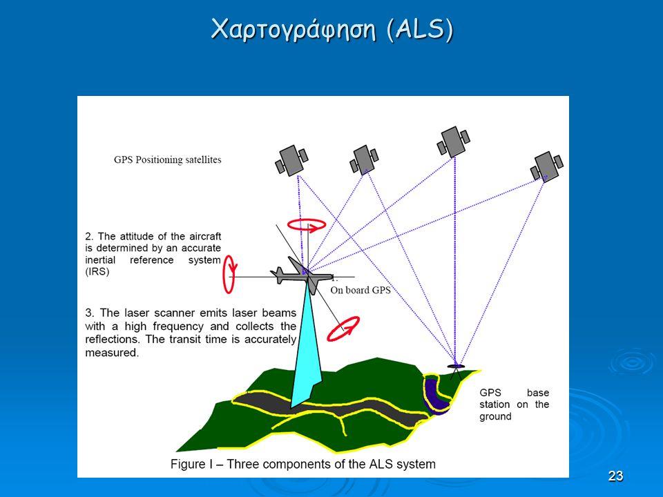 Χαρτογράφηση ( ALS ) 23