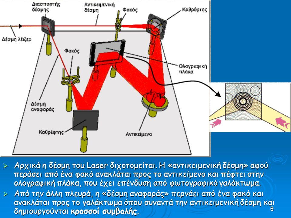 6  Αρχικά η δέσμη του Laser διχοτομείται.