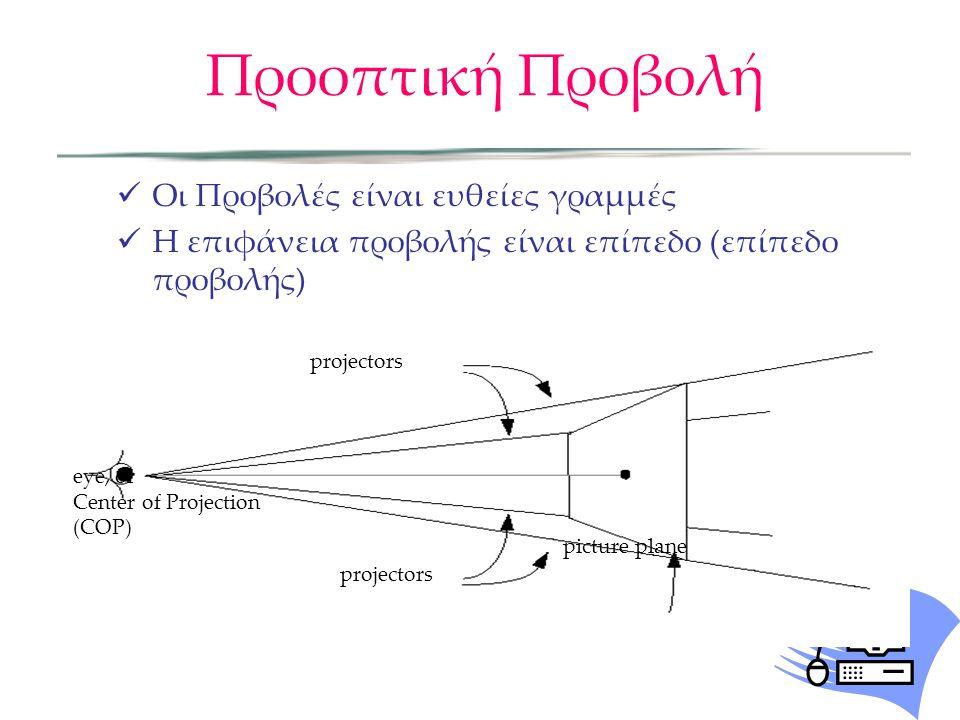 Προοπτική Προβολή  Οι Προβολές είναι ευθείες γραμμές  Η επιφάνεια προβολής είναι επίπεδο (επίπεδο προβολής) projectors eye, or Center of Projection