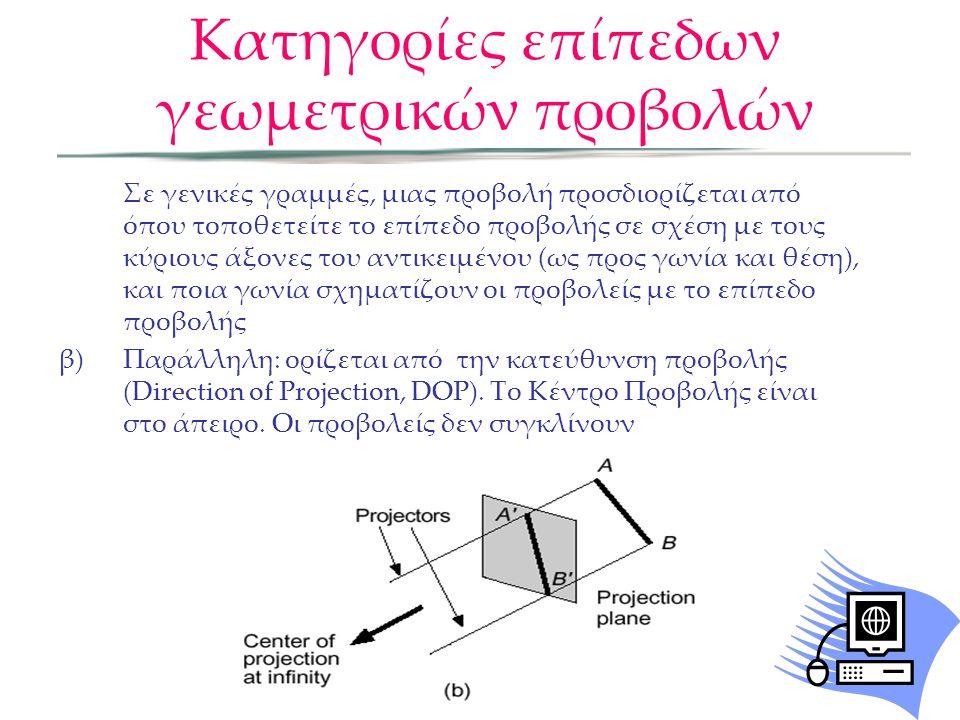 Κατηγορίες επίπεδων γεωμετρικών προβολών Σε γενικές γραμμές, μιας προβολή προσδιορίζεται από όπου τοποθετείτε το επίπεδο προβολής σε σχέση με τους κύρ
