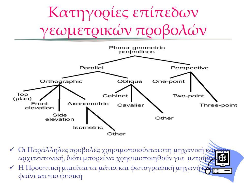 Κατηγορίες επίπεδων γεωμετρικών προβολών  Οι Παράλληλες προβολές χρησιμοποιούνται στη μηχανική και την αρχιτεκτονική, διότι μπορεί να χρησιμοποιηθούν