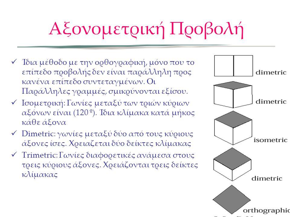 Αξονομετρική Προβολή  Ίδια μέθοδο με την ορθογραφική, μόνο που το επίπεδο προβολής δεν είναι παράλληλη προς κανένα επίπεδο συντεταγμένων. Οι Παράλληλ
