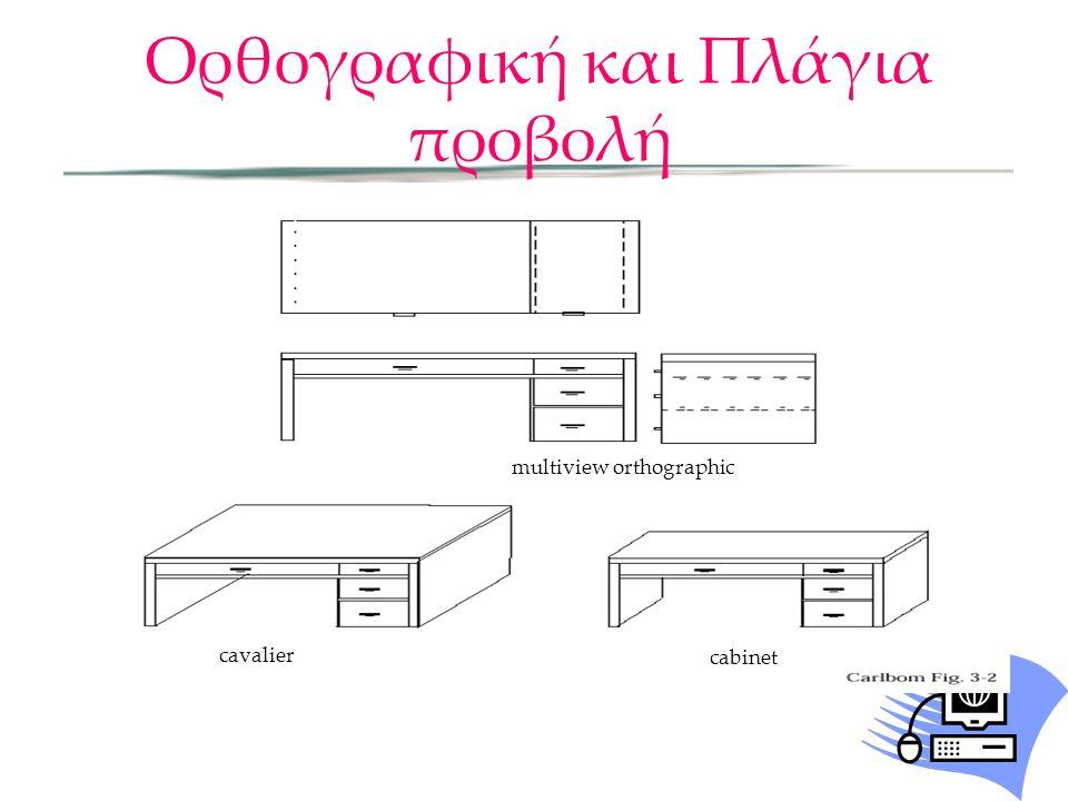 Ορθογραφική και Πλάγια προβολή multiview orthographic cavalier cabinet