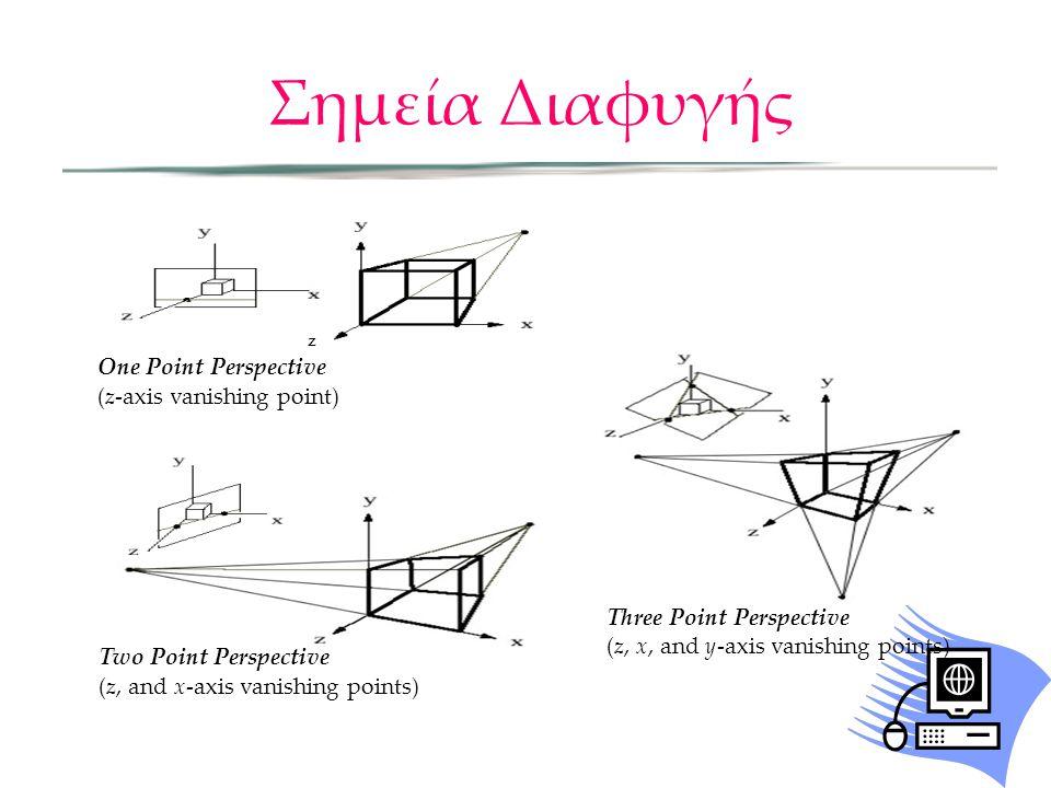 Σημεία Διαφυγής Three Point Perspective (z, x, and y-axis vanishing points) Two Point Perspective (z, and x-axis vanishing points) One Point Perspecti