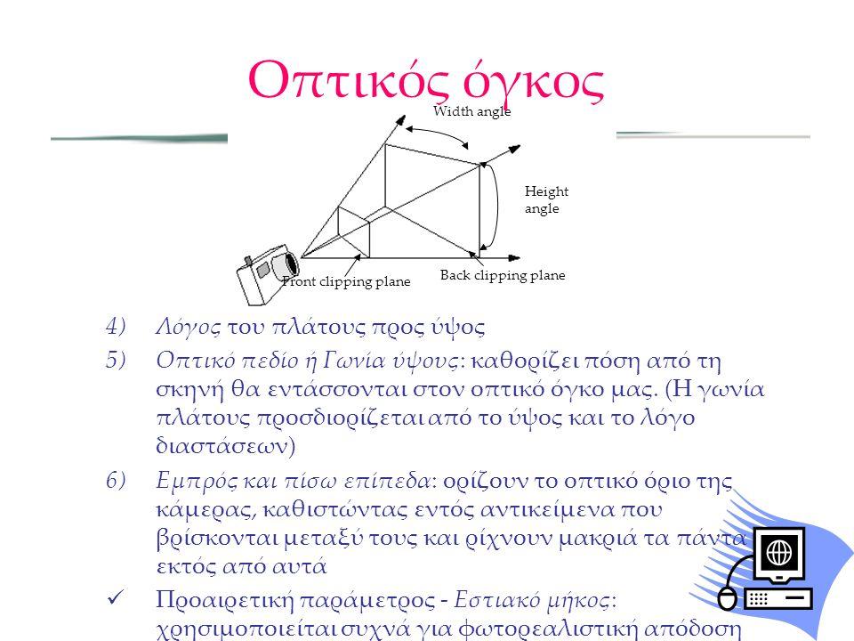 Front clipping plane Back clipping plane Width angle Height angle 4)Λόγος του πλάτους προς ύψος 5)Οπτικό πεδίο ή Γωνία ύψους: καθορίζει πόση από τη σκ