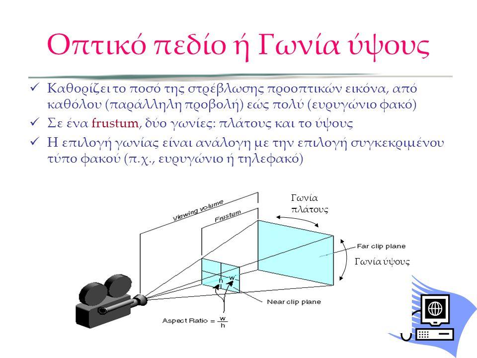  Καθορίζει το ποσό της στρέβλωσης προοπτικών εικόνα, από καθόλου (παράλληλη προβολή) εώς πολύ (ευρυγώνιο φακό)  Σε ένα frustum, δύο γωνίες: πλάτους