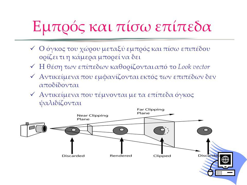  Ο όγκος του χώρου μεταξύ εμπρός και πίσω επιπέδου ορίζει τι η κάμερα μπορεί να δει  Η θέση των επίπεδων καθορίζονται από το Look vector  Αντικείμε