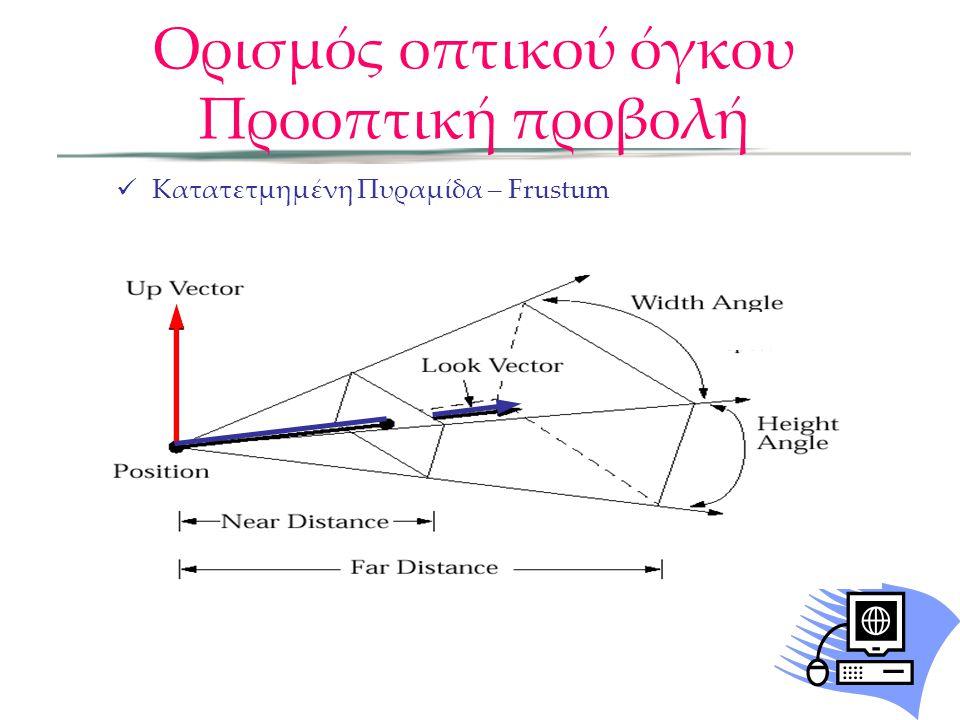 Κατατετμημένη Πυραμίδα – Frustum Near Height Width Look Ορισμός οπτικού όγκου Προοπτική προβολή