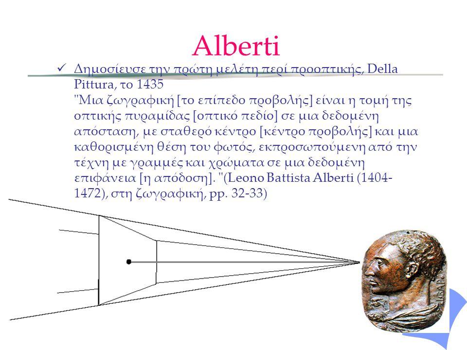 Οπτική Πυραμίδα και Όμοια Τρίγωνα  Η προβαλλόμενης εικόνα, είναι εύκολο να υπολογιστεί με βάση: –το ύψος του αντικειμένου (AB) –την απόσταση από το μάτι στο αντικειμένο (CB) –απόσταση από το μάτι στην εικόνα (επίπεδο προβολής) (CD) –και χρησιμοποιώντας τη σχέση (CB / CD)=(AB / ΕD) (CB / CD)=(AB / ED) αντικείμενο Επίπεδο εικόνας Προβολή αντικειμένου