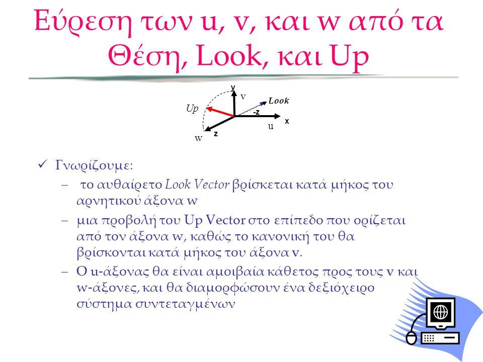 Look Projection of Up w v u Εύρεση των u, v, και w από τα Θέση, Look, και Up  Γνωρίζουμε: – το αυθαίρετο Look Vector βρίσκεται κατά μήκος του αρνητικ