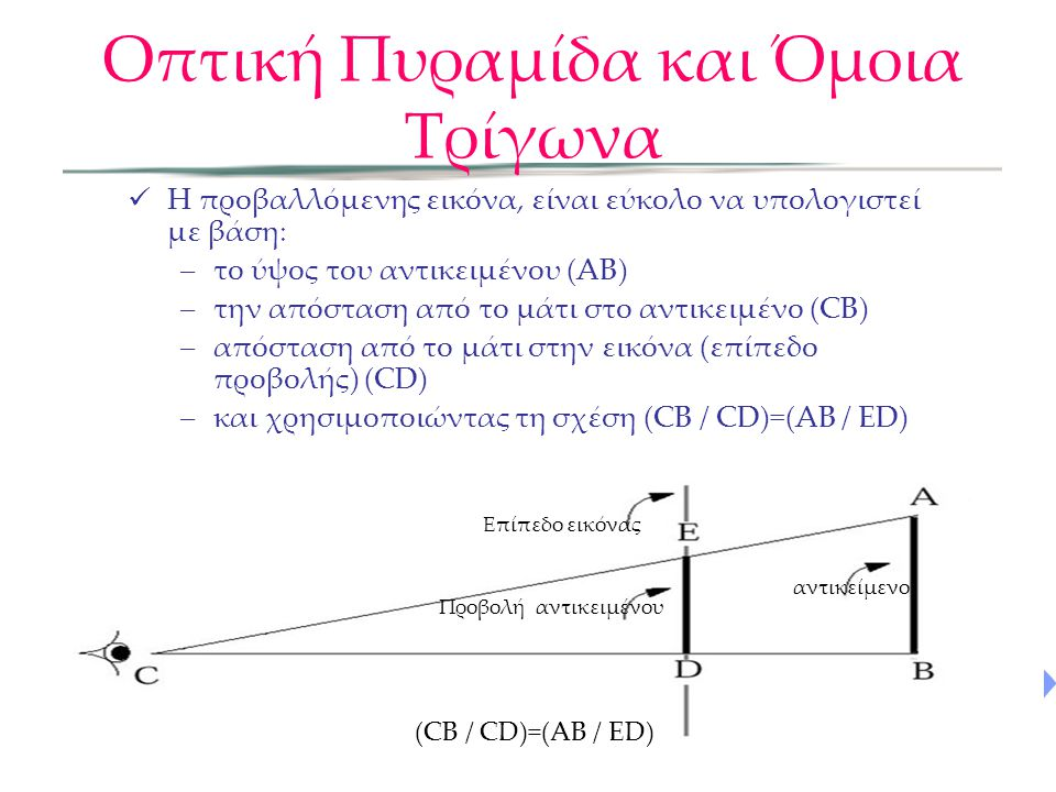 Οπτική Πυραμίδα και Όμοια Τρίγωνα  Η προβαλλόμενης εικόνα, είναι εύκολο να υπολογιστεί με βάση: –το ύψος του αντικειμένου (AB) –την απόσταση από το μ