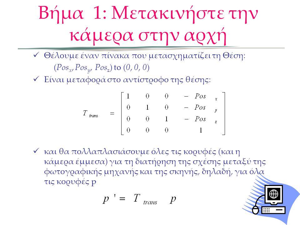  Θέλουμε έναν πίνακα που μετασχηματίζει τη Θέση: (Pos x, Pos y, Pos z ) to (0, 0, 0)  Είναι μεταφορά στο αντίστροφο της θέσης:  και θα πολλαπλασιάσ