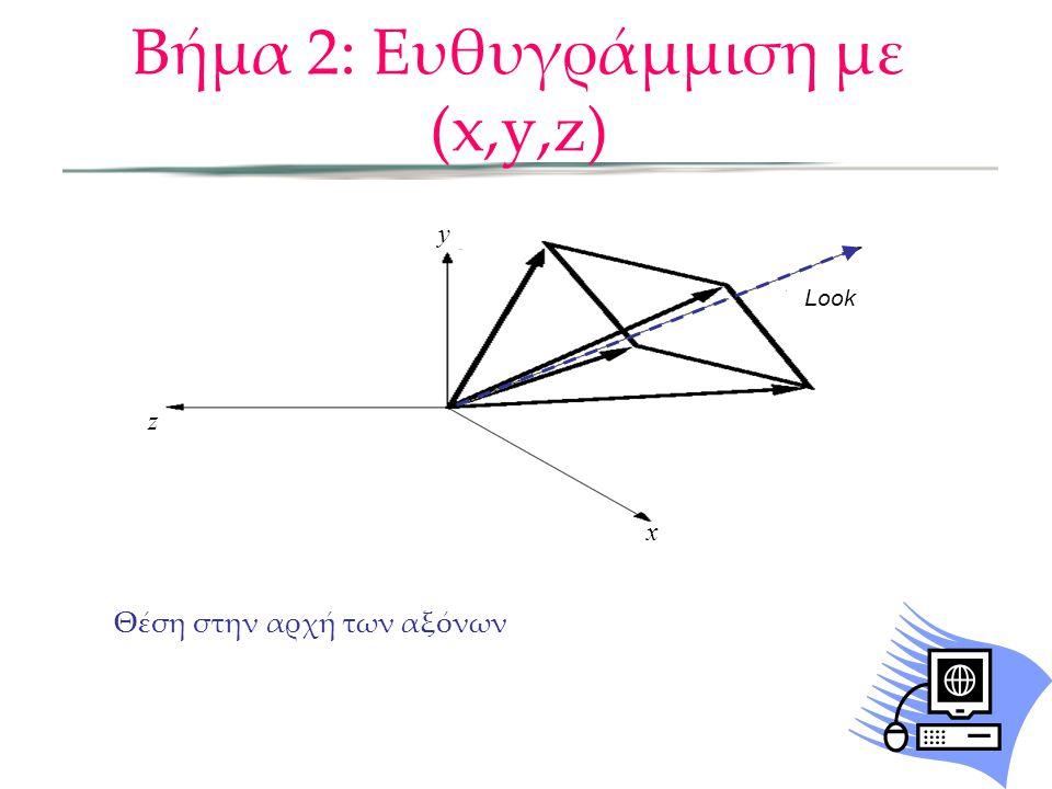Θέση στην αρχή των αξόνων Look z y x Βήμα 2: Ευθυγράμμιση με (x,y,z)