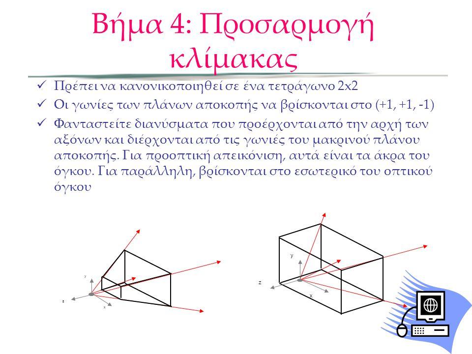  Πρέπει να κανονικοποιηθεί σε ένα τετράγωνο 2x2  Oι γωνίες των πλάνων αποκοπής να βρίσκονται στο (+1, +1, -1)  Φανταστείτε διανύσματα που προέρχοντ