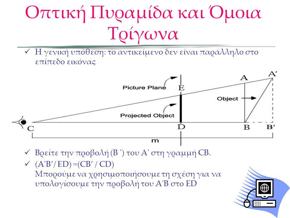  Ένας όγκος προβολής ή Οπτικός όγκος περιλαμβάνει ότι είναι ορατό από την οπτική γωνία, τι η κάμερα βλέπει;  Κωνικός όγκο: –προσεγγίζει αυτό που βλέπει το μάτι –ακριβά μαθηματικά  Ορθογώνιος όγκος (frustum) –λειτουργεί καλά με ένα ορθογώνιο παράθυρο προβολής –εύκολο ψαλίδισμα των αντικειμένων κατά των πλευρών Οπτικός όγκος