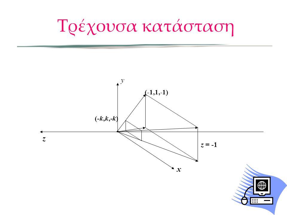 z y x (-k,k,-k) (-1,1,-1) z = -1 Τρέχουσα κατάσταση