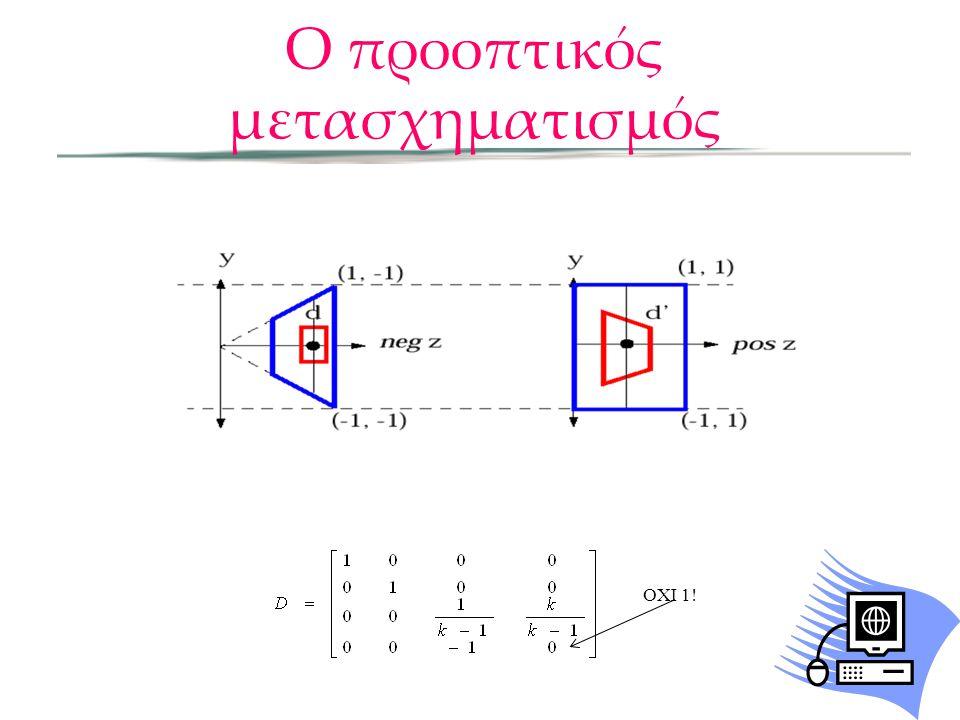 OXI 1! Ο προοπτικός μετασχηματισμός