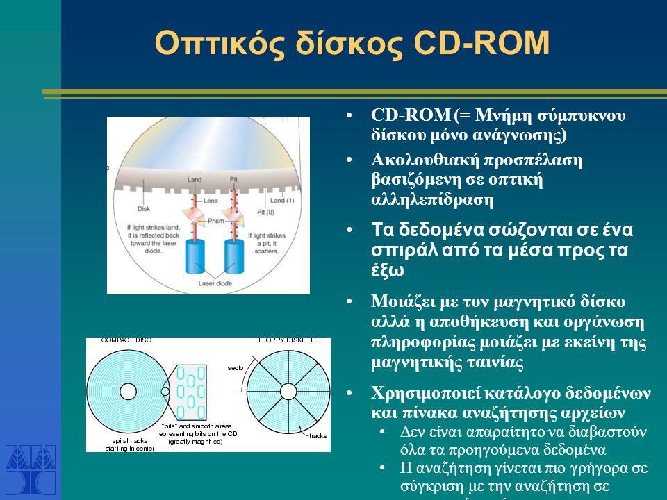 Οπτικός δίσκος CD-ROM •CD-ROM (= Μνήμη σύμπυκνου δίσκου μόνο ανάγνωσης) •Ακολουθιακή προσπέλαση βασιζόμενη σε οπτική αλληλεπίδραση •Τα δεδομένα σώζοντ