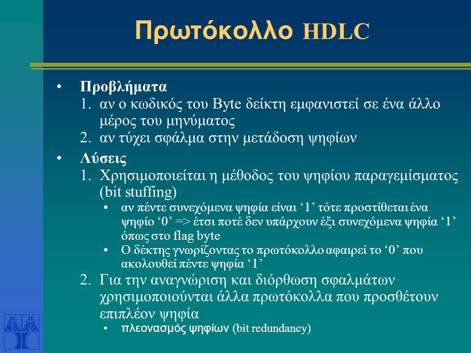 Πρωτόκολλο HDLC •Προβλήματα 1.αν ο κωδικός του Byte δείκτη εμφανιστεί σε ένα άλλο μέρος του μηνύματος 2.αν τύχει σφάλμα στην μετάδοση ψηφίων •Λύσεις 1