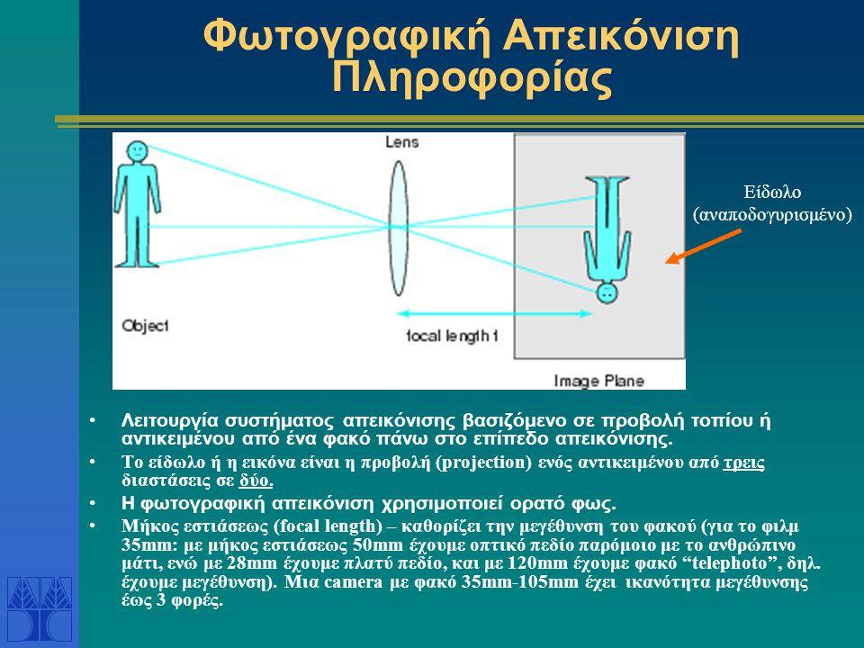 Φωτογραφική Απεικόνιση Πληροφορίας •Λειτουργία συστήματος απεικόνισης βασιζόμενο σε προβολή τοπίου ή αντικειμένου από ένα φακό πάνω στο επίπεδο απεικό